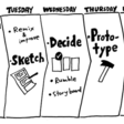 How to put people at the heart of your design sprint