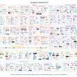 Great Power, Great Responsibility: The 2018 Big Data & AI Landscape – Matt Turck