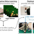 One-Shot Imitation from Watching Videos – The Berkeley Artificial Intelligence Research Blog