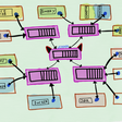 Cluster Schedulers