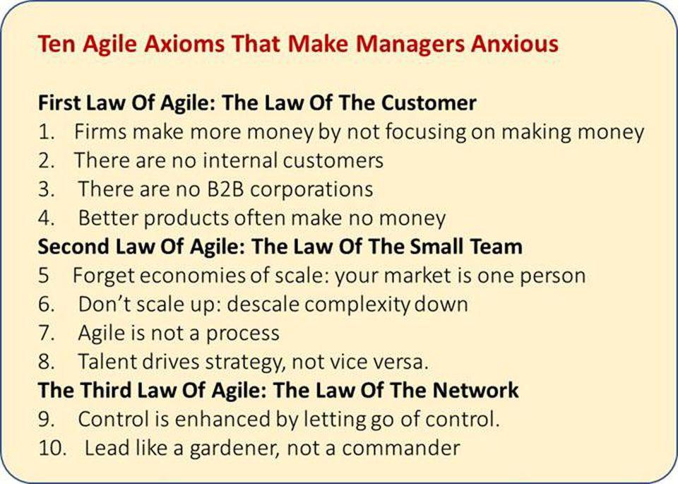 10 Agile Maxims