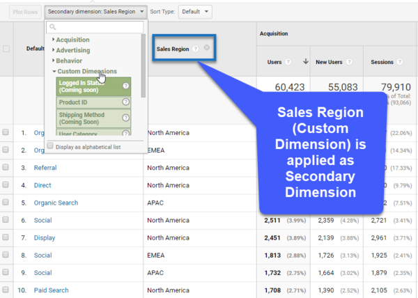 Step-by-Step Guide to Leverage Custom Dimensions in Google Analytics | Online Metrics