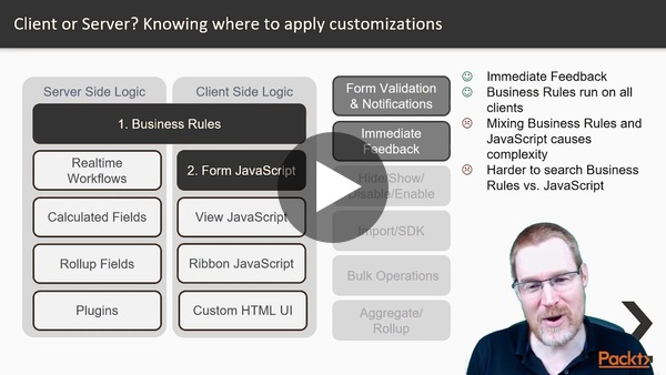 Designing and Building Custom Apps using Dynamics 365: Client or Server?  packtpub.com - YouTube