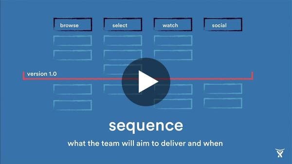 Essentials of Agile User Story Mapping at Twitter