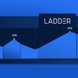 What Ladder.io Changed in Their Lead Qualification Workflow to Increase Conversion Rates by 48%