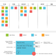 Kanban Board - What is a Kanban Board and How to Use It