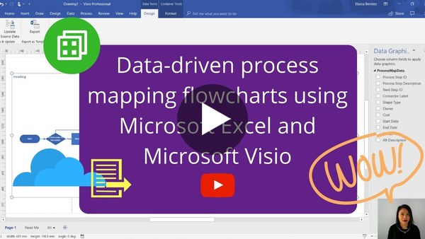 Data driven process mapping flowcharts - YouTube
