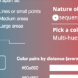 Your Friendly Guide to Colors in Data Visualisation