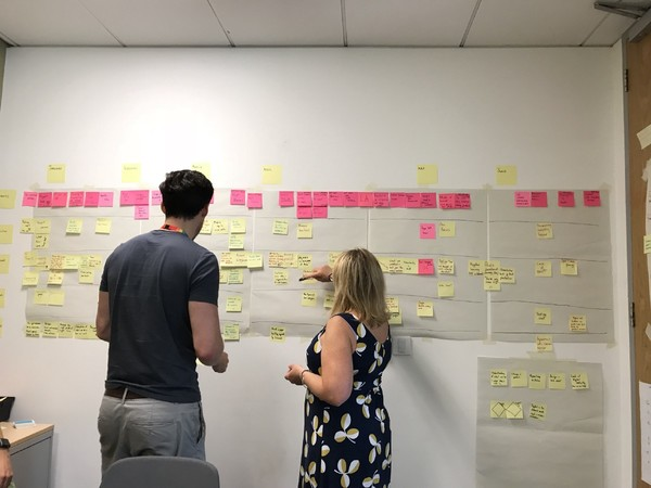 Conducting project retros as customer journey maps
