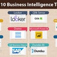 Top 10 Business Intelligence Tools with Features