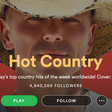 Spotify's Hot Country Playlist: Moving to Greener Pastures