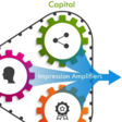 Innovation Capital: The Secret Ingredient Behind The World's Most Innovative Leaders