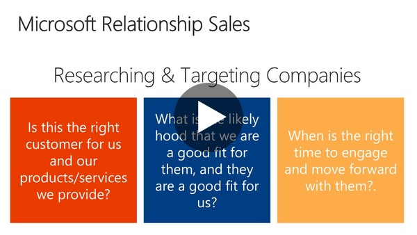 Community Corner:  Dynamics 365 Relationship Selling with Derik Bormann (MVP) - YouTube