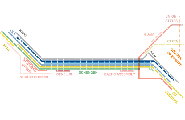 Europe's many alliances, reimagined as a metro system
