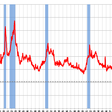 Unemployment claims lowest since 1969