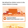 The Online Platform Economy in 2018