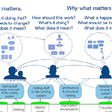 adaptivecapacitylabs/Resilience-Engineering-Resources