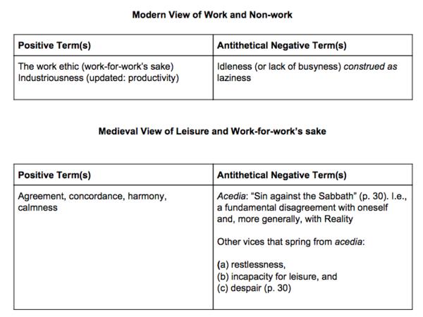 Total Work Newsletter #32: Acedia Vs  Leisure | Revue