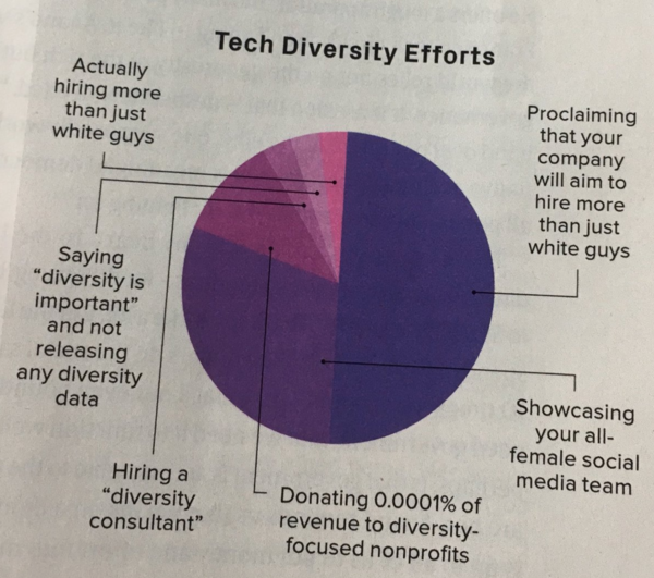 From Wired magazine, via Matt Charney (click to see tweet)