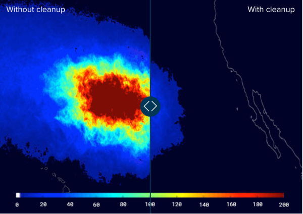 Great Pacific Garbage Patch in 2030 with and without cleanup