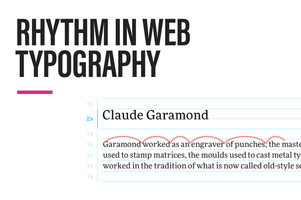 Rhythm in Web Typography | Better Web Type