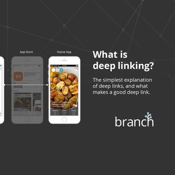 What is Deep Linking?   Branch