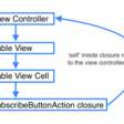 Handling Button Tap Inside UITableView Cell Without Using Tag