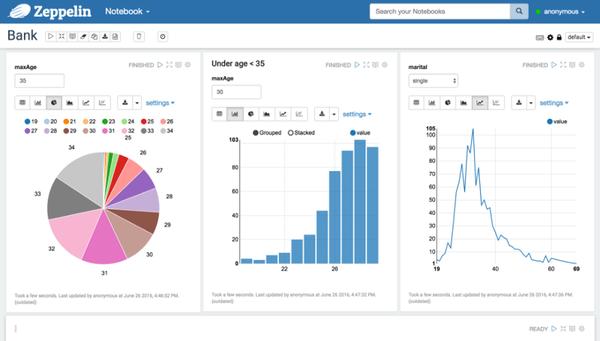 SF Data Weekly - Airflow Pipelines, Scaling DBs, Azure Analytics