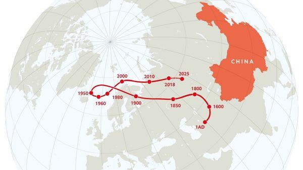 So veränderte sich das Zentrum der Weltwirtschaft in den letzten Jahrhunderten