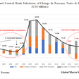 Where The Next Financial Crisis Begins | Global Macro Monitor