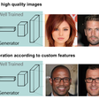 Generating custom photo-realistic faces using AI