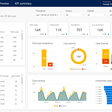 Dynamics 365 AI for Customer Service is now available in public preview