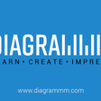 Diagrammm. Data Visualization Grammar