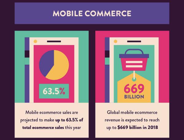https://hostingfacts.com/online-shopping-statistics/