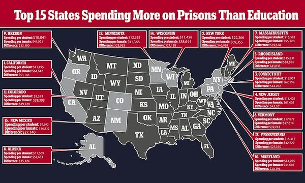 Incarceration vs education: America spends more on prison system than its public schools