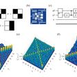 Machine learning, meet quantum computing