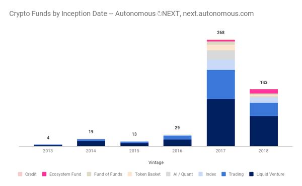 Source: Autonomous Next