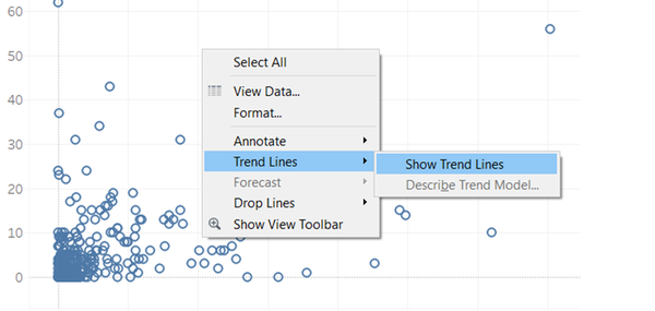 Visualizing scattered data - Tableau makes this possible with a few clicks.