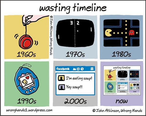 Wasting Timeline - Credit: John Atkinson, WrongHands1