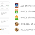 Predicting real-time availability of 200 million grocery items in North American stores
