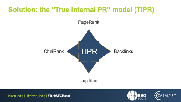 Internal Link Optimization with TIPR12 min read