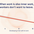 How to Retain Employees with Inner Work [Infographic]