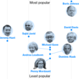 The Rivals Jostling to Replace Theresa May