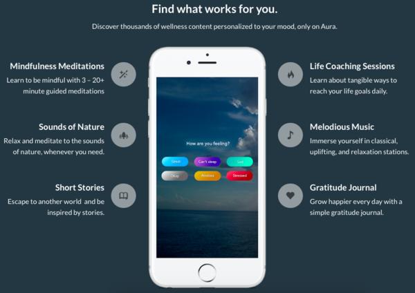 Pic.3 Aura Health's platform