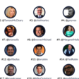 Who Were The Top CMO Influencers Of 2017?