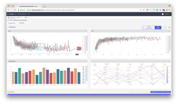 Project Visualizations in Comet.ml - compare performance across experiments