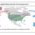 Framing Crashed (7): Trans-Atlantic banking glut or Asian savings glut? – ADAM TOOZE