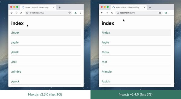 Vue js Feed - Issue #127: Happy New Year with lots of Vue! First