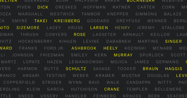 More than 250 powerful people have been accused of sexual misconduct in the #MeToo era. Here's a running list.