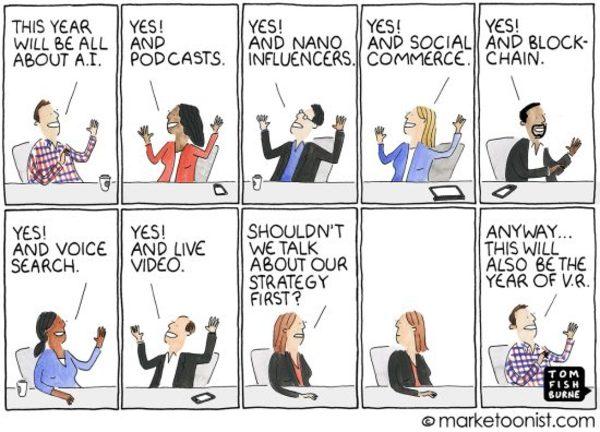 Marketing Predictions cartoon | Marketoonist | Tom Fishburne